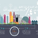 Siemens Cooling GCC_Ar