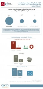 Trucost-infographic_Arabic (1)